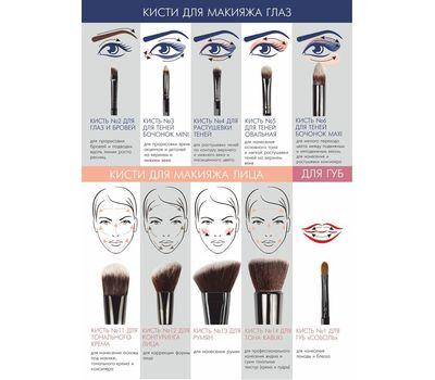 """Кисть для макияжа глаз """"Luxvisage №3 mini"""" (10631315)"""
